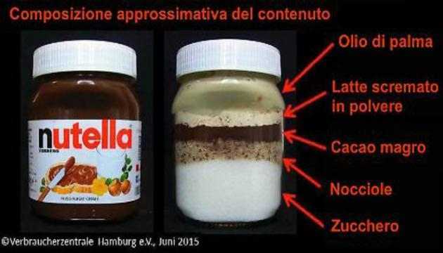 nutella-fa-male